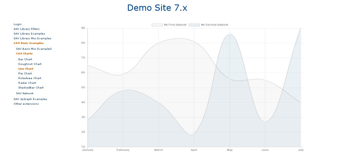Designing XML templates from examples — sav_charts 0 5 0 documentation